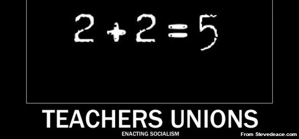 Teachers Unions