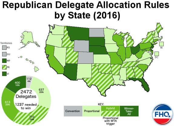 Delegate map