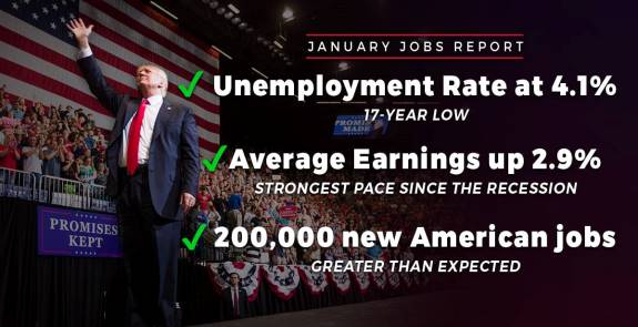 Trump January jobs