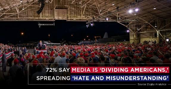 Media Dividing America
