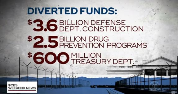 Additional border funds