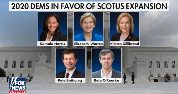 Dems for SCOTUS expansion