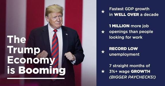 Trump Economy is Booming